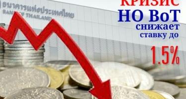 Центробанк Таиланда снизил базовую ставку до 1,5%.